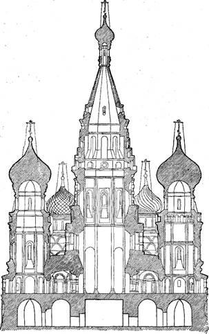 Русское искусство во второй