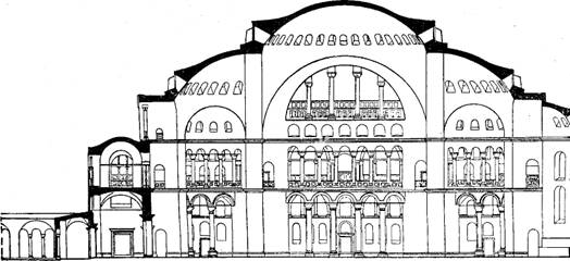 Храм Софии в Константинополе