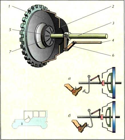 Электрическая схема для мостовых кранов.  Автомобили схемы шасси механизмов кузова.