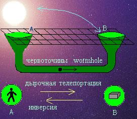 туннель в теории червоточин