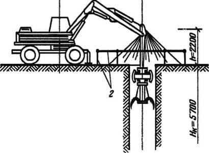 Схема рытья колодцев экскаватором ЭО-3322Б,оснащенным грейфером 1 - экскаватор ЭО-3322Б; 2 - ограждение.