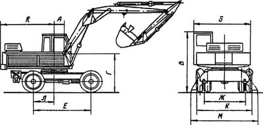 Схемы и кинематические параметры рабочей зоны экскаватора ЭО-3322В с экскавационно.