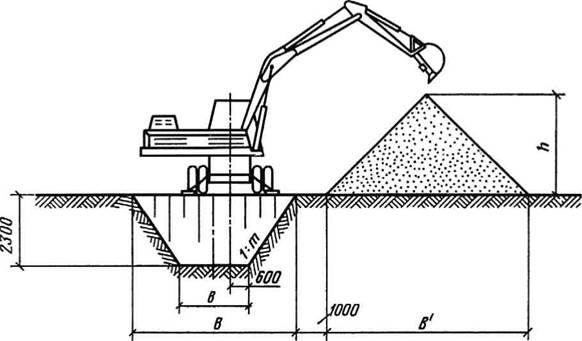 Схема разработки выемки лобовым забоем.