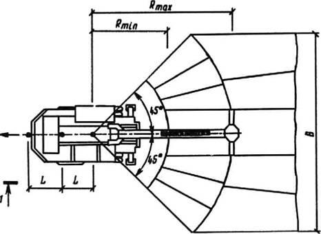 Схема работы экскаватора