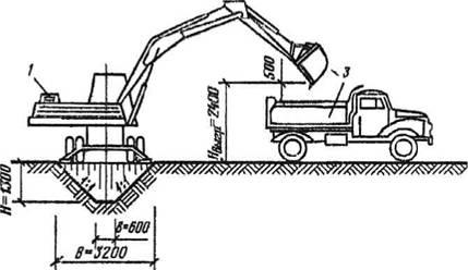 Схема разработки траншеи лобовым забоем экскаватором ЭО-3322Б, оснащенным профильным ковшом с выгрузкой грунта в отвал.
