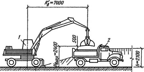 Схема производства погрузочных
