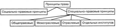 str135
