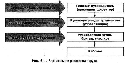 Управление товаропроводящими цепями.  85874.