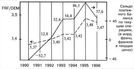 Международные валютные отношения валютный курс